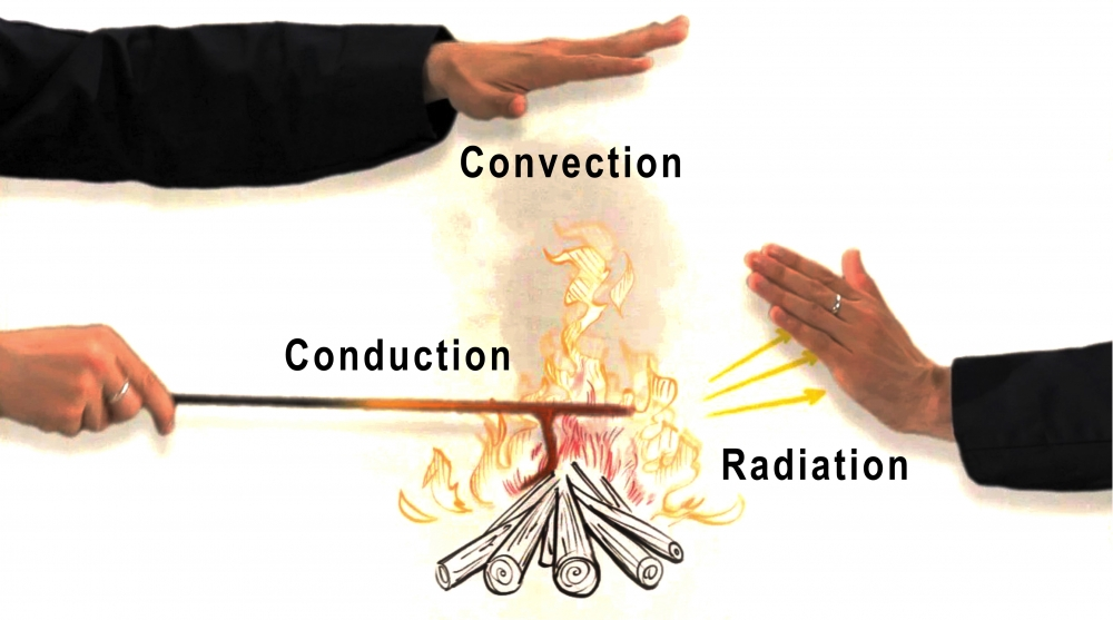 physics conduction convection radiation Fire as thermal conduction, convection, and radiation watch the next lesson:.